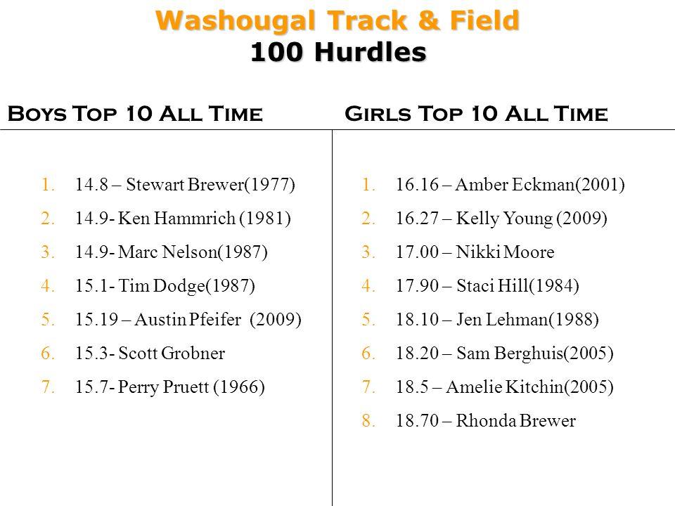 Washougal Track & Field 100 Hurdles