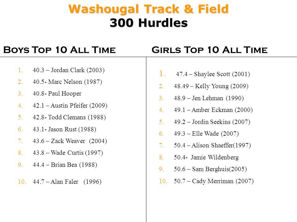 Washougal Track & Field 300 Hurdles
