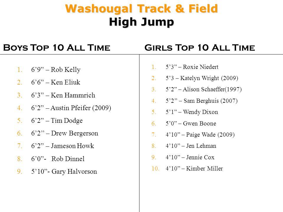 Washougal Track & Field High Jump