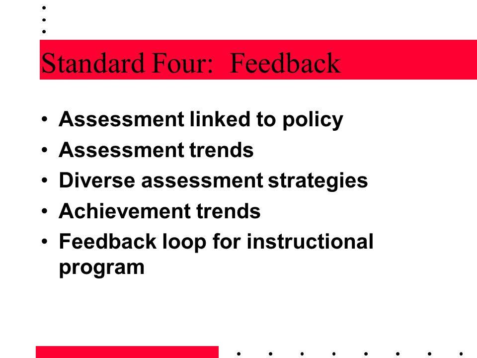 Standard Four: Feedback