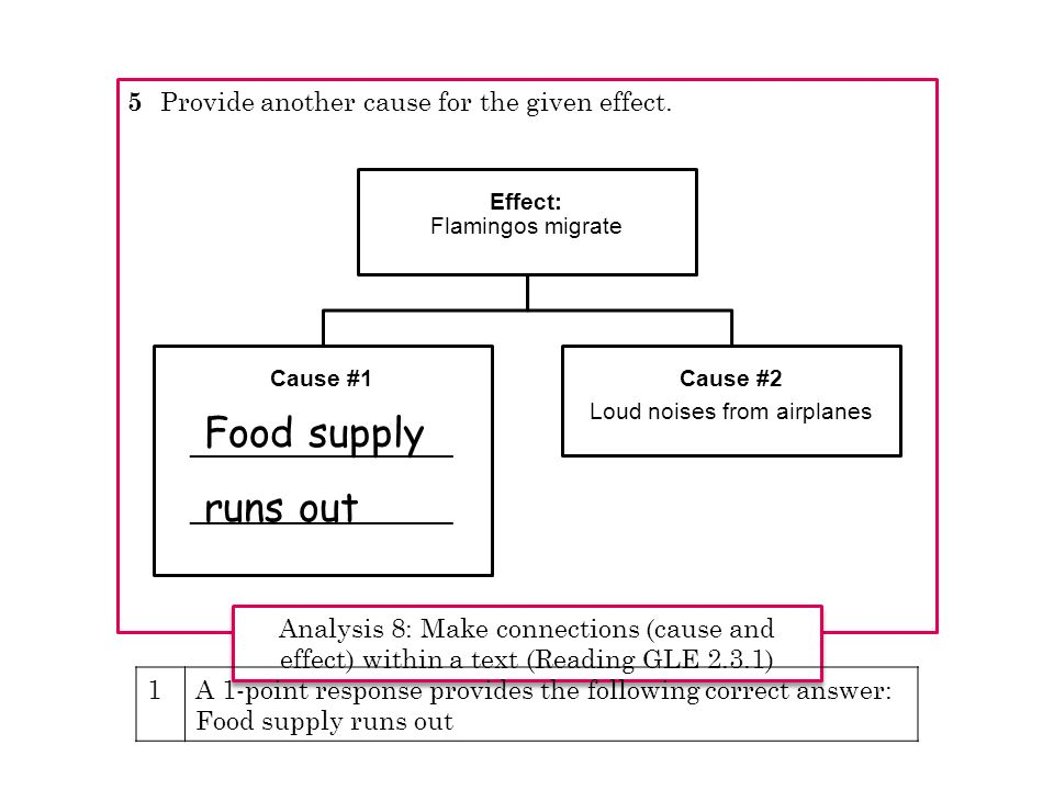 Food supply runs out 5 Provide another cause for the given effect.