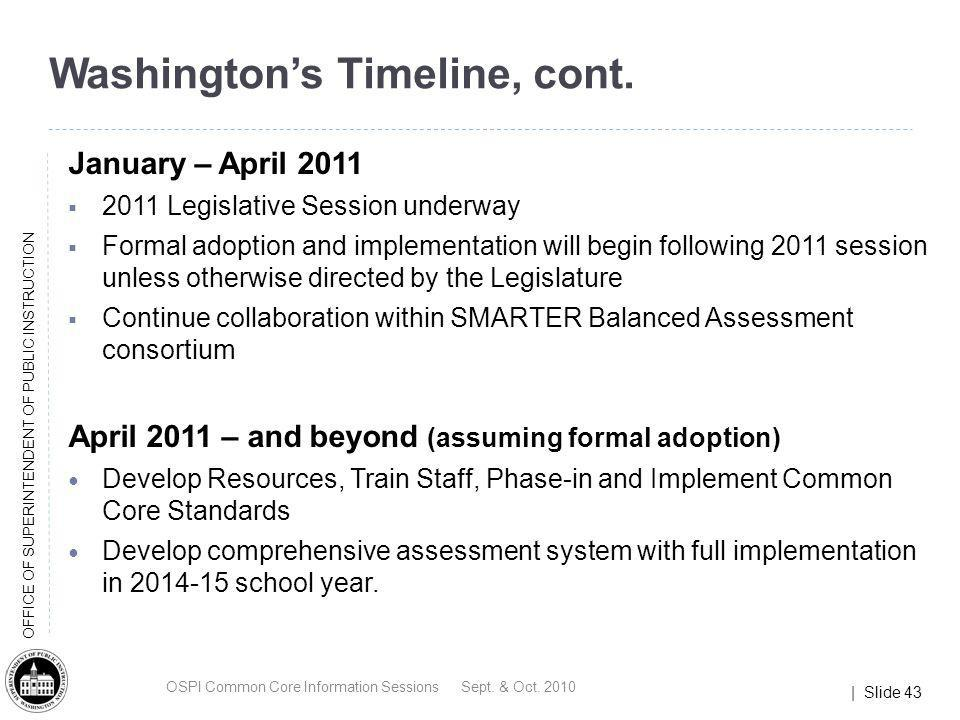 Washington's Timeline, cont.