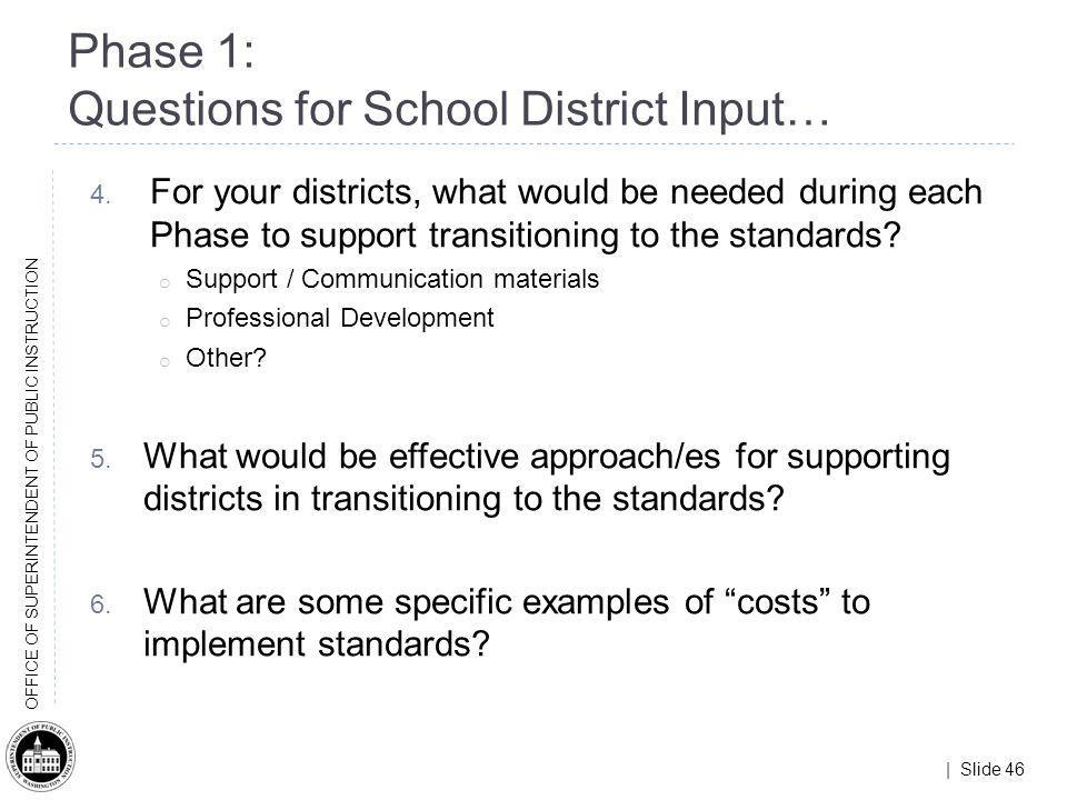 Questions for School District Input…