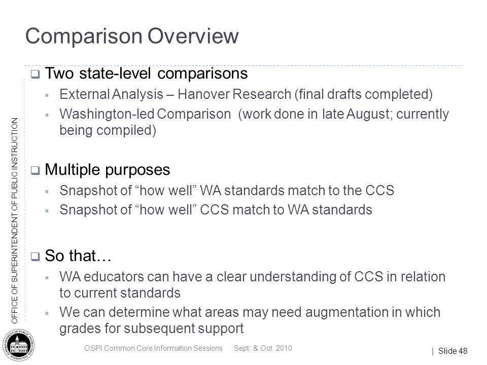 OSPI Common Core Information Sessions Sept. & Oct. 2010