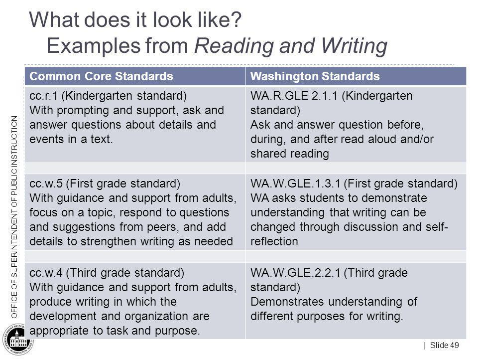 What does it look like Examples from Reading and Writing