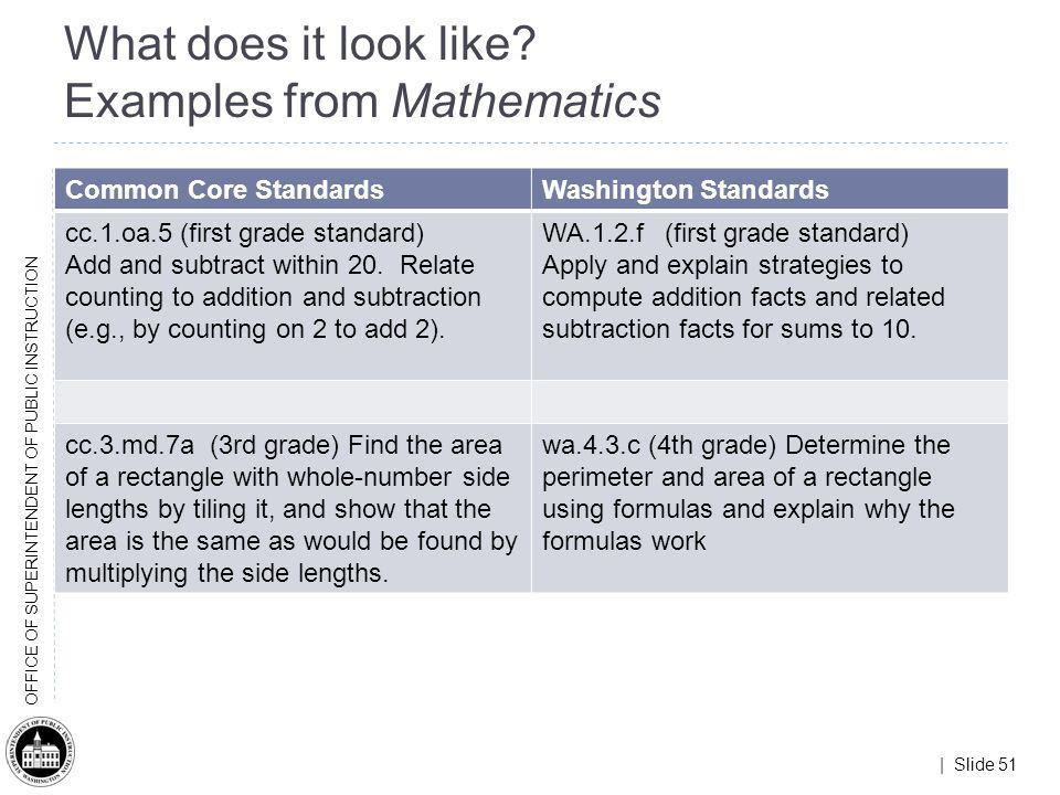 What does it look like Examples from Mathematics