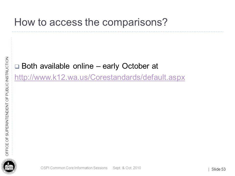 How to access the comparisons