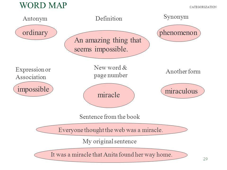 WORD MAP ordinary phenomenon An amazing thing that seems impossible.