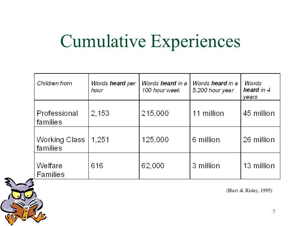 Cumulative Experiences