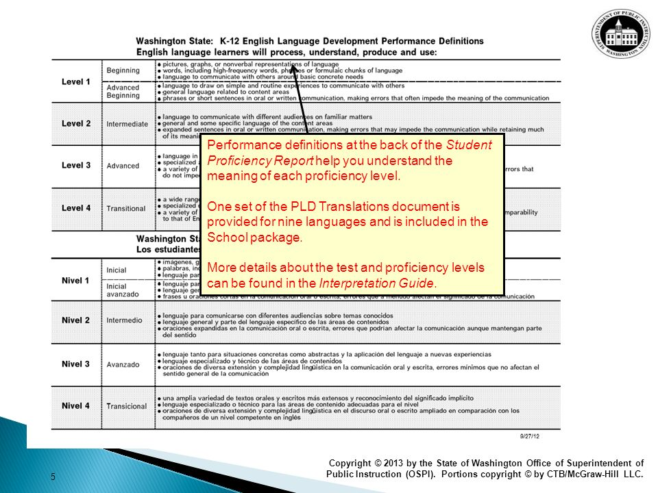 Performance definitions at the back of the Student Proficiency Report help you understand the meaning of each proficiency level.