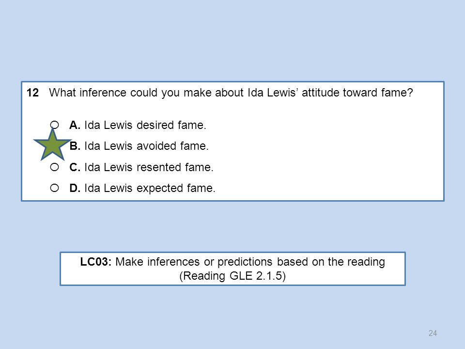12 What inference could you make about Ida Lewis' attitude toward fame