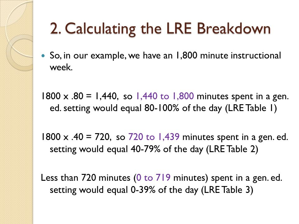 2. Calculating the LRE Breakdown