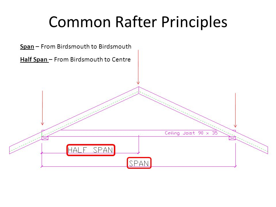 how to cut a birdsmouth on a 6-12 pitch rafter