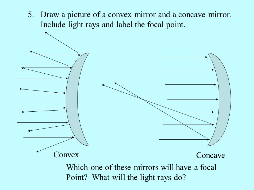 Draw a picture of a convex mirror and a concave mirror.