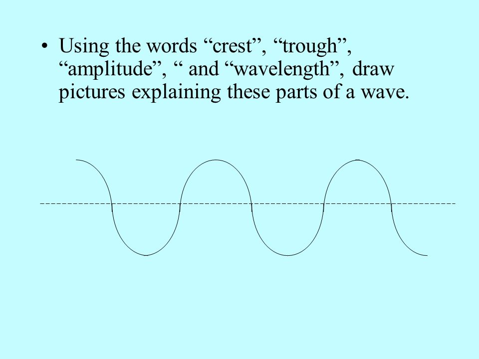 Using the words crest , trough , amplitude , and wavelength , draw pictures explaining these parts of a wave.