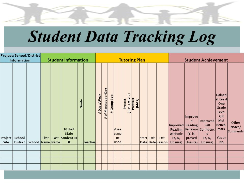 Student Data Tracking Log