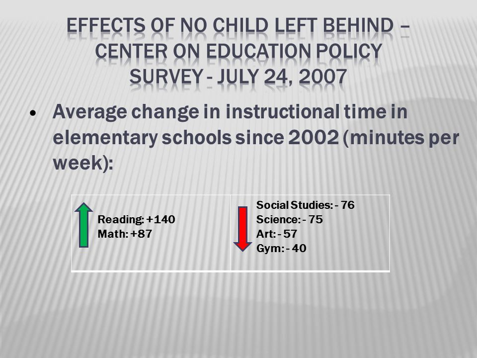 Effects of No Child Left Behind – Center on Education Policy Survey - July 24, 2007