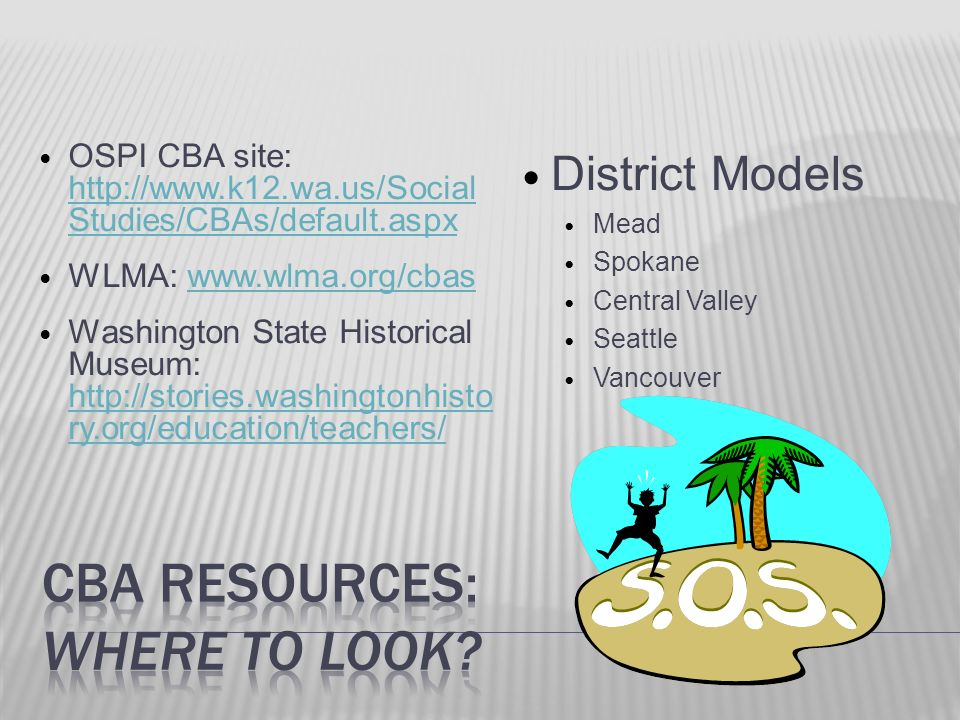 CBA Resources: Where to look