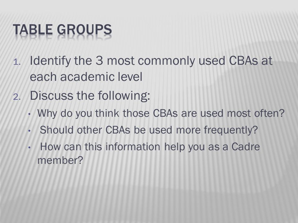 Table Groups Identify the 3 most commonly used CBAs at each academic level. Discuss the following: