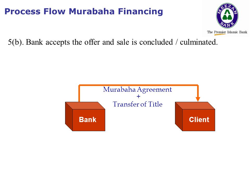 master murabaha financing agreement In murabaha agreements, a commodity is sold for cost plus profit, and both the buyer and seller know the cost and the profit involved basically, this product is a kind of trade financing instrument used by islamic banks under a murabaha contract, a bank purchases a commodity in order to supply it .