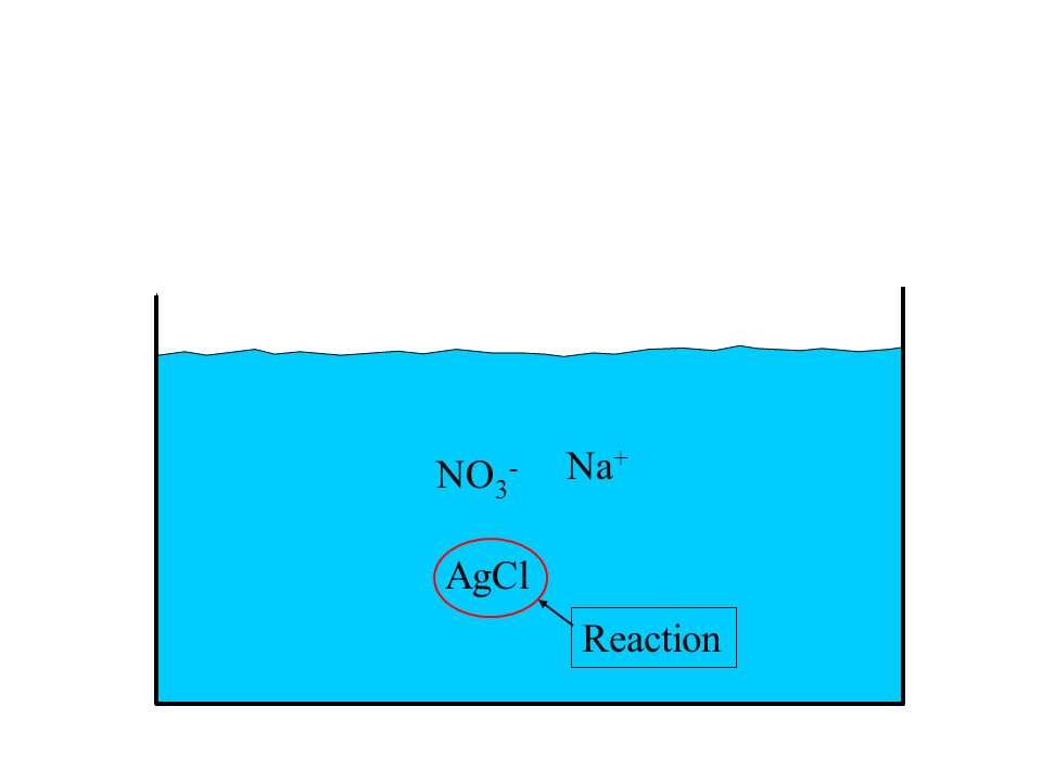 Na+ NO3- AgCl Reaction
