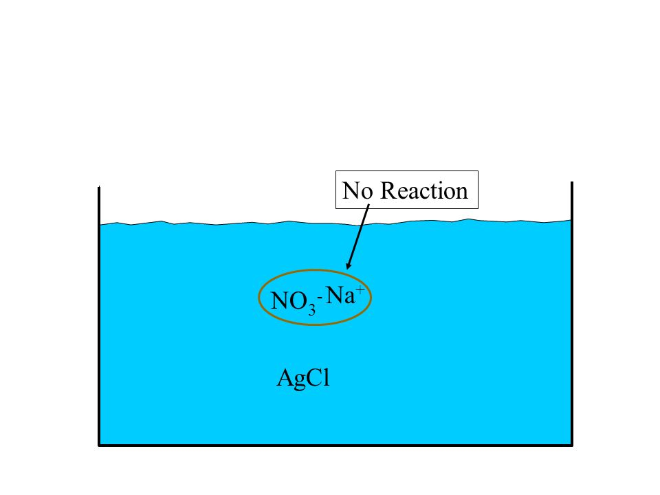 No Reaction Na+ NO3- AgCl