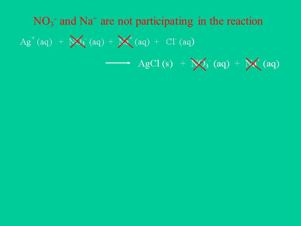 NO3- and Na+ are not participating in the reaction