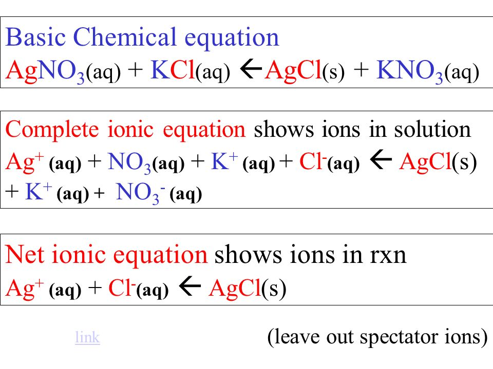 Basic Chemical equation AgNO3(aq) + KCl(aq) AgCl(s) + KNO3(aq)