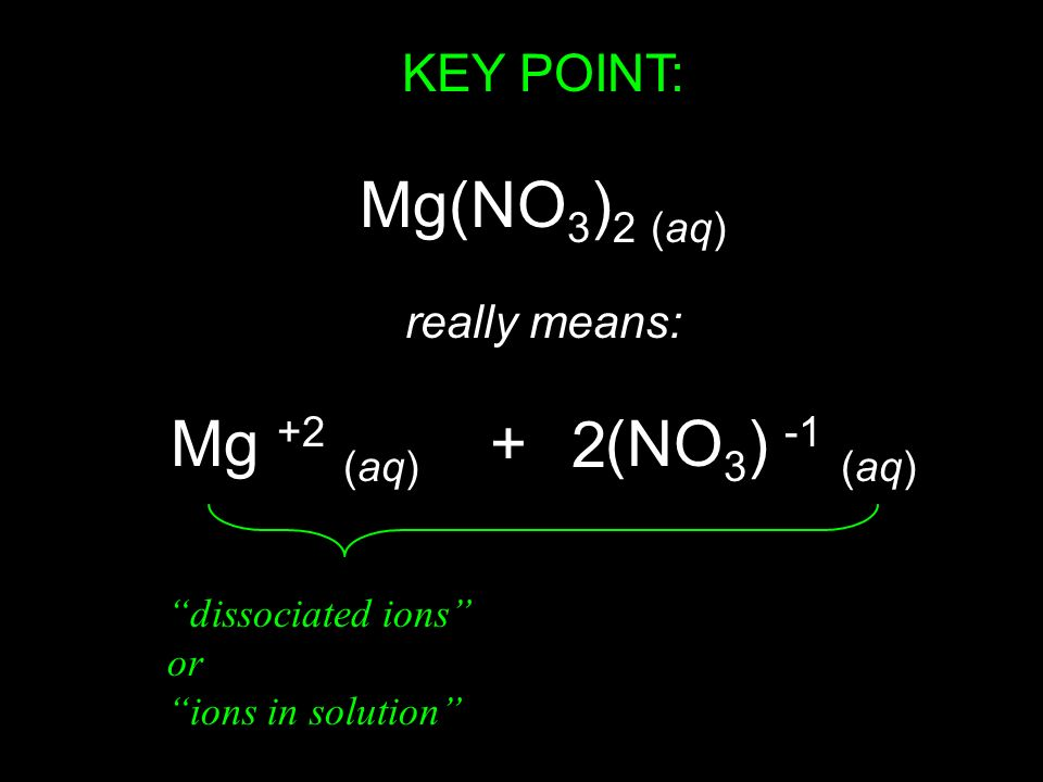 Mg(NO3)2 (aq) Mg +2 (aq) + (NO3) -1 (aq) 2 KEY POINT: really means: