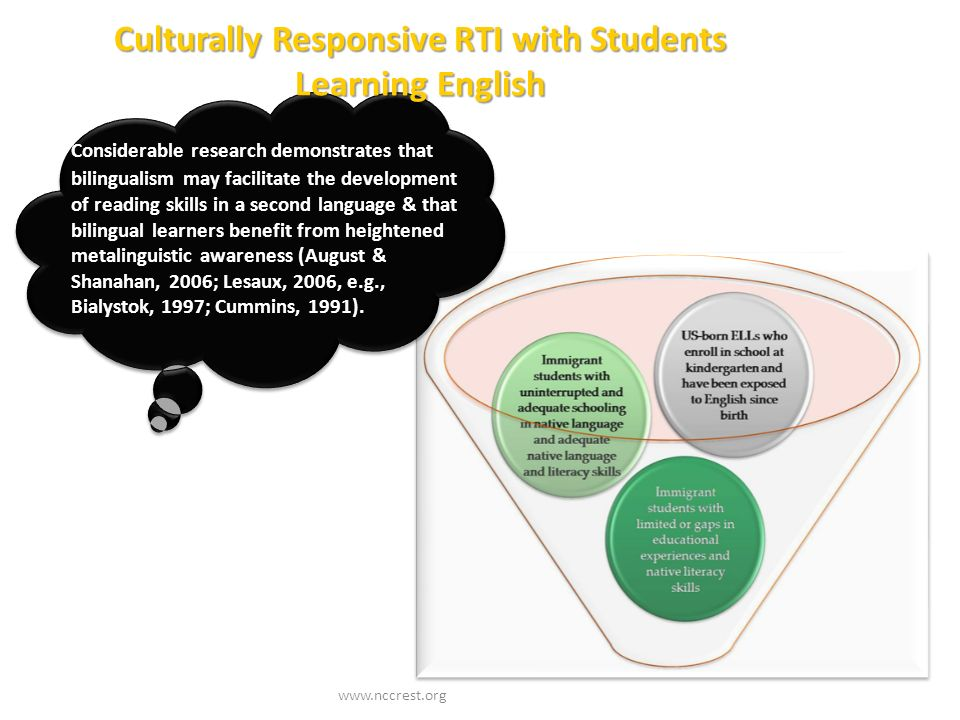 Culturally Responsive RTI with Students Learning English