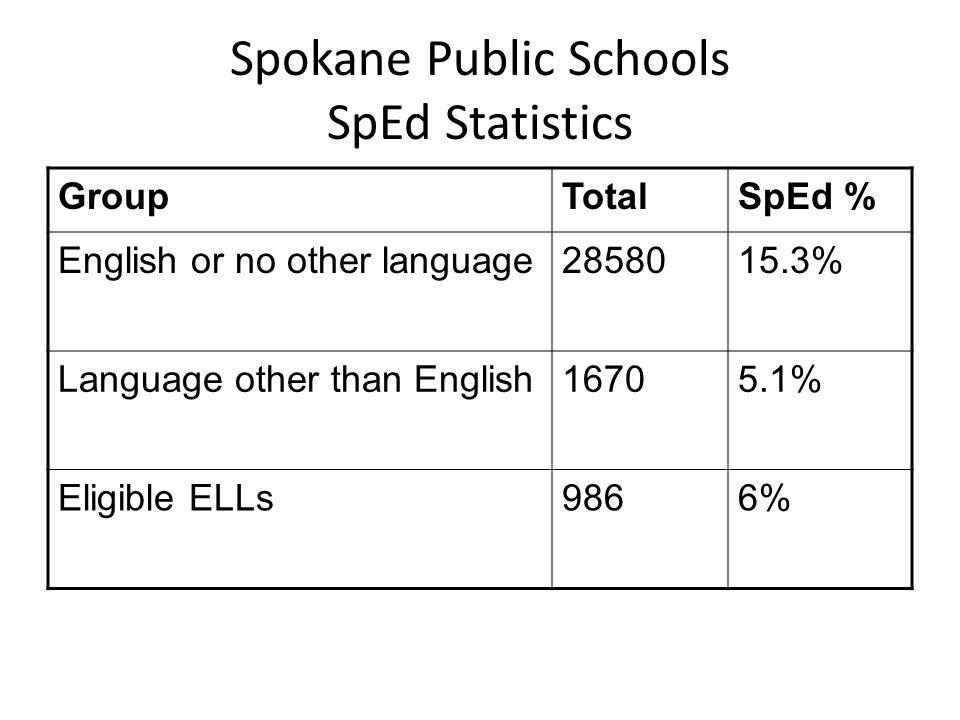 Spokane Public Schools SpEd Statistics