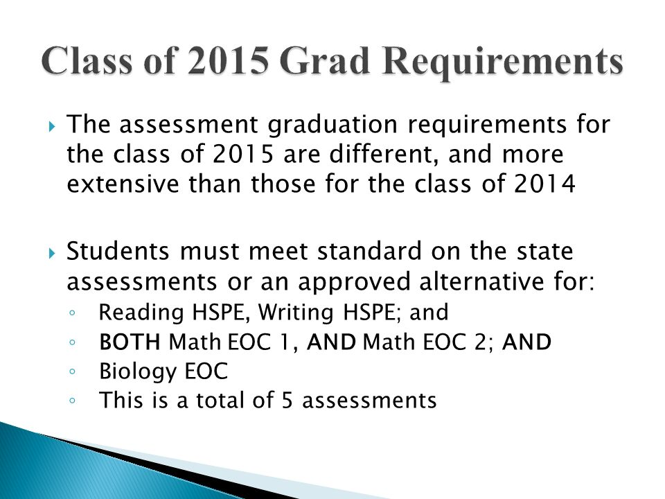Class of 2015 Grad Requirements