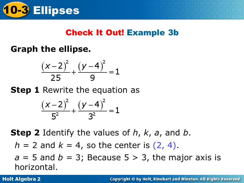 Check It Out! Example 3b Graph the ellipse. Step 1 Rewrite the equation as. Step 2 Identify the values of h, k, a, and b.