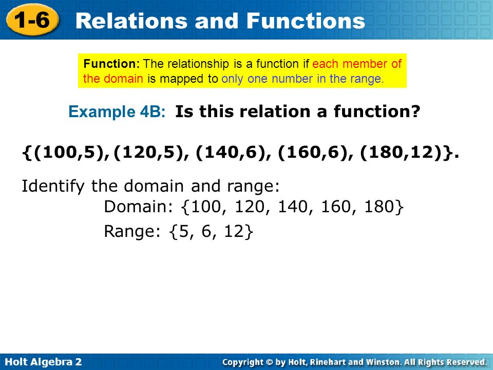 Example 4B: Is this relation a function