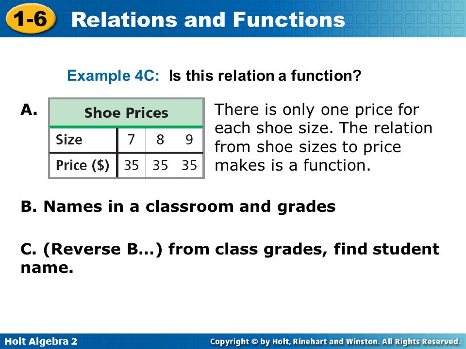 Example 4C: Is this relation a function