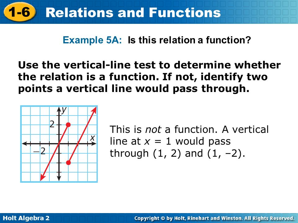 Example 5A: Is this relation a function
