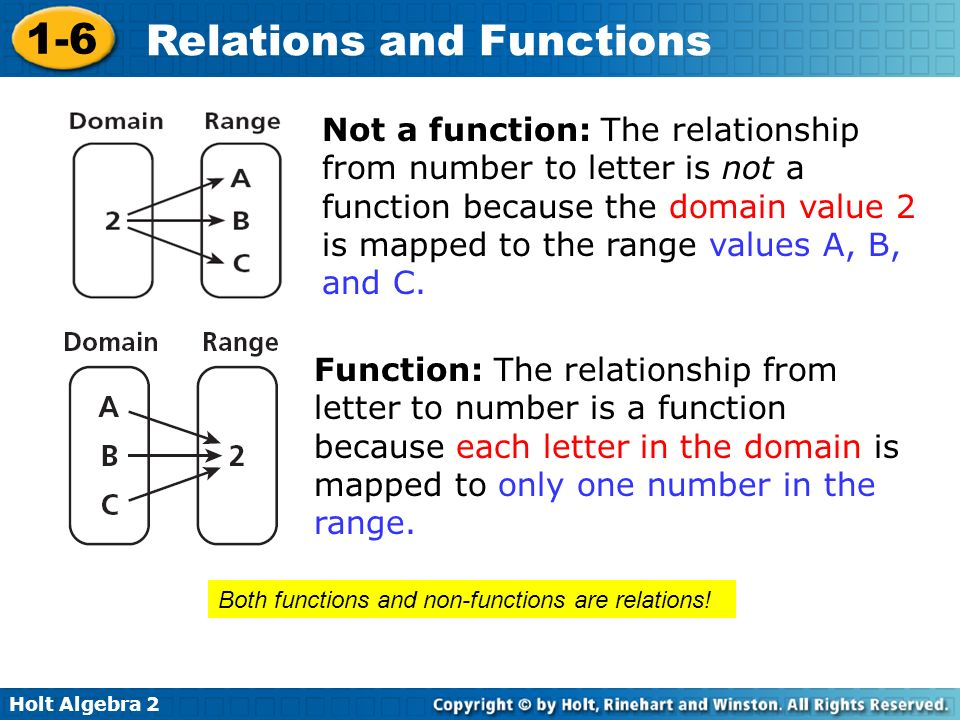 Not a function: The relationship from number to letter is not a function because the domain value 2 is mapped to the range values A, B, and C.
