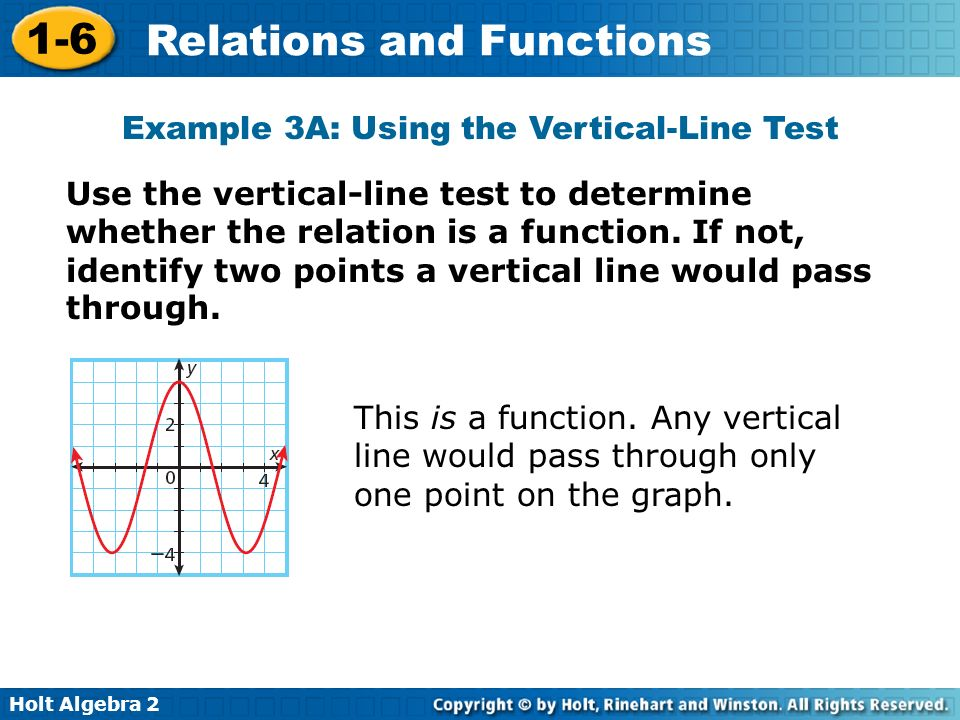 Example 3A: Using the Vertical-Line Test