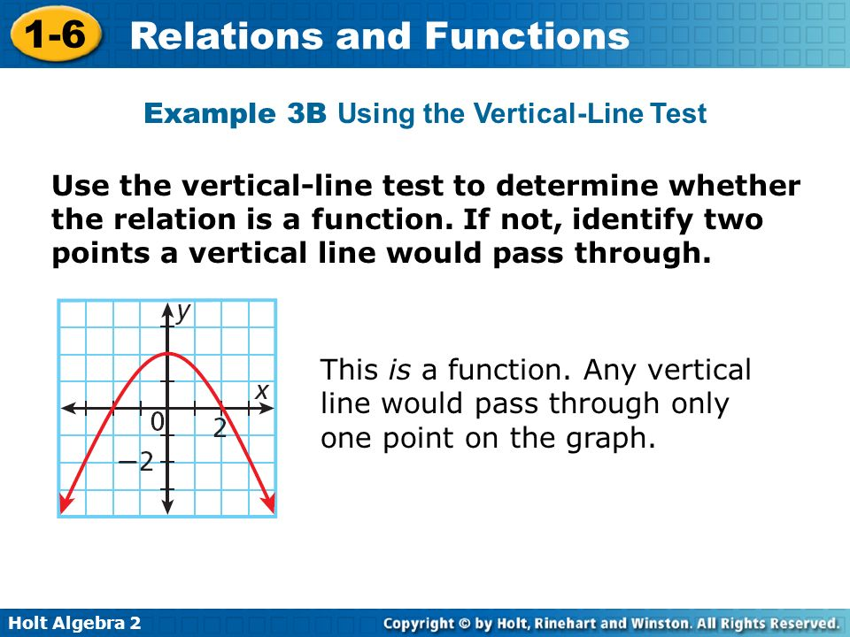 Example 3B Using the Vertical-Line Test