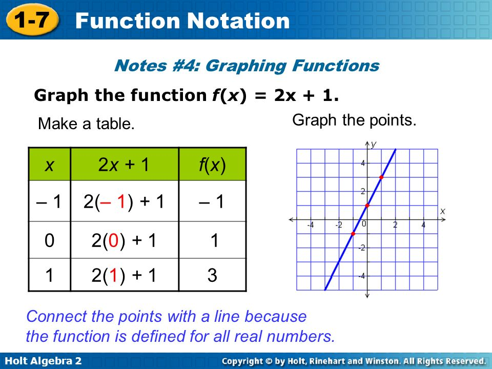 Notes #4: Graphing Functions