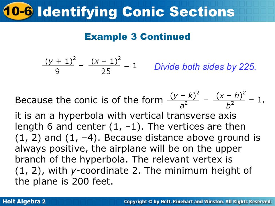 Because the conic is of the form