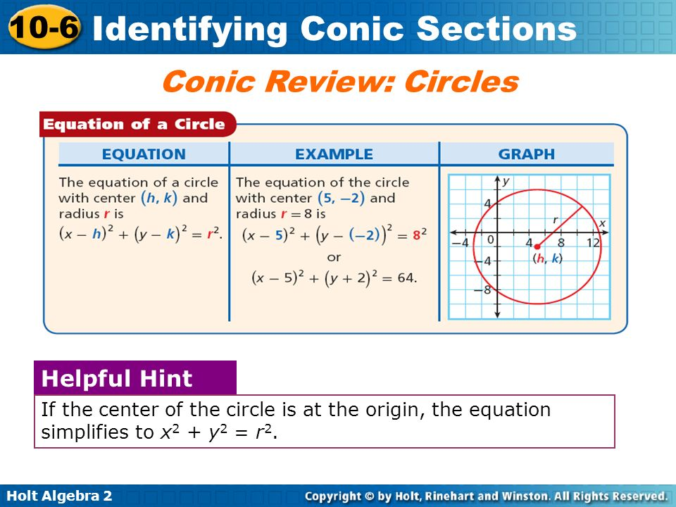 Conic Review: Circles Helpful Hint