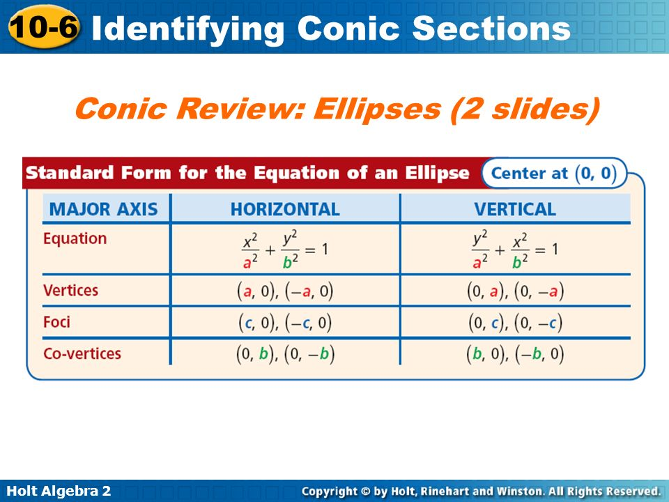 Conic Review: Ellipses (2 slides)