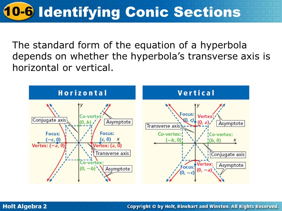 The standard form of the equation of a hyperbola depends on whether the hyperbola's transverse axis is horizontal or vertical.