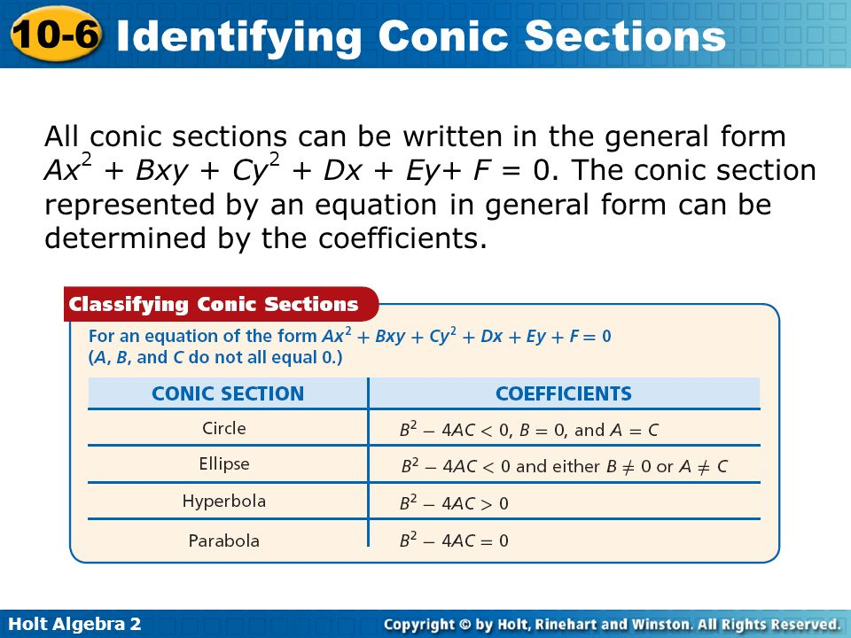 All conic sections can be written in the general form Ax2 + Bxy + Cy2 + Dx + Ey+ F = 0.