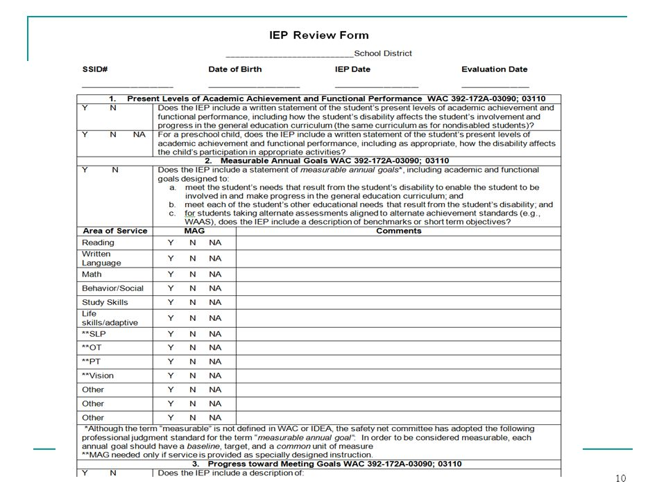A screenshot of the IEP Review Form – a tool that can assist district staff in reviewing IEPs for compliance.