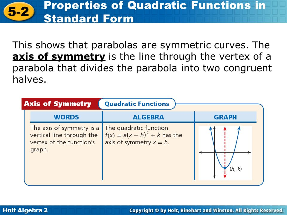 This shows that parabolas are symmetric curves