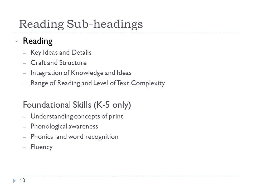 Reading Sub-headings Reading Foundational Skills (K-5 only)