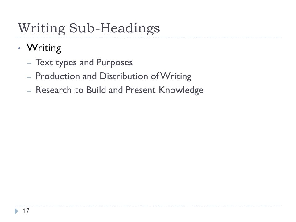 Writing Sub-Headings Writing Text types and Purposes