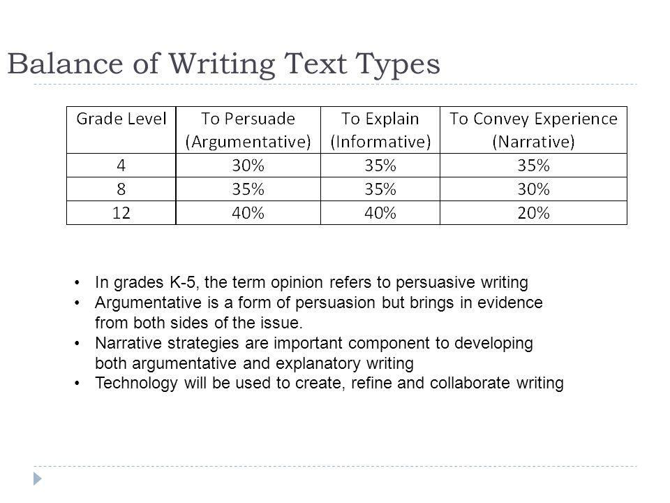 Balance of Writing Text Types